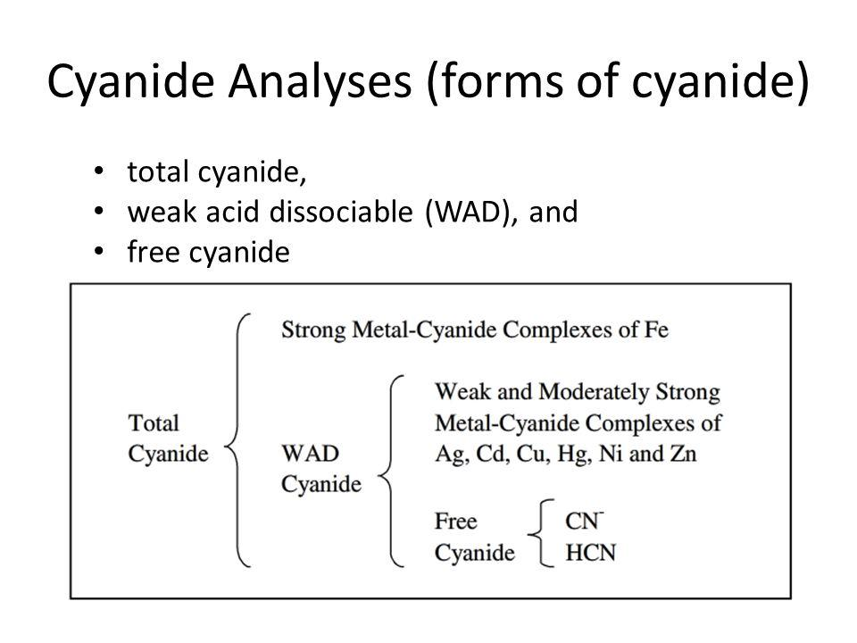 Cyanide Analyses (forms of cyanide)