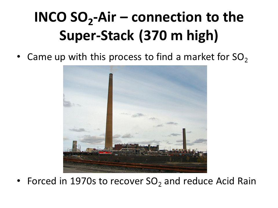 INCO SO2-Air – connection to the Super-Stack (370 m high)
