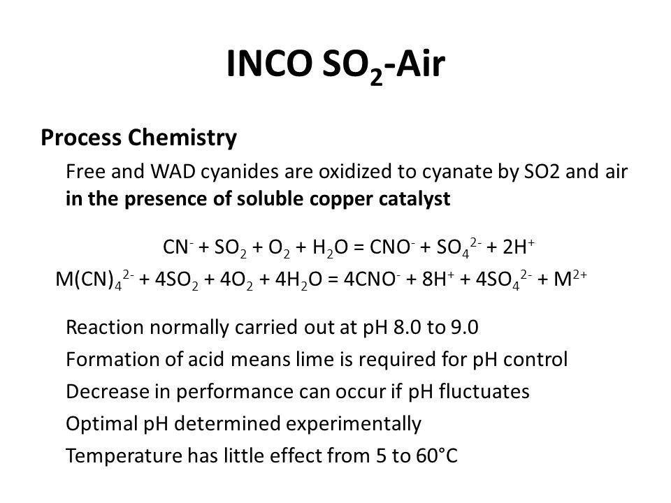 INCO SO2-Air Process Chemistry