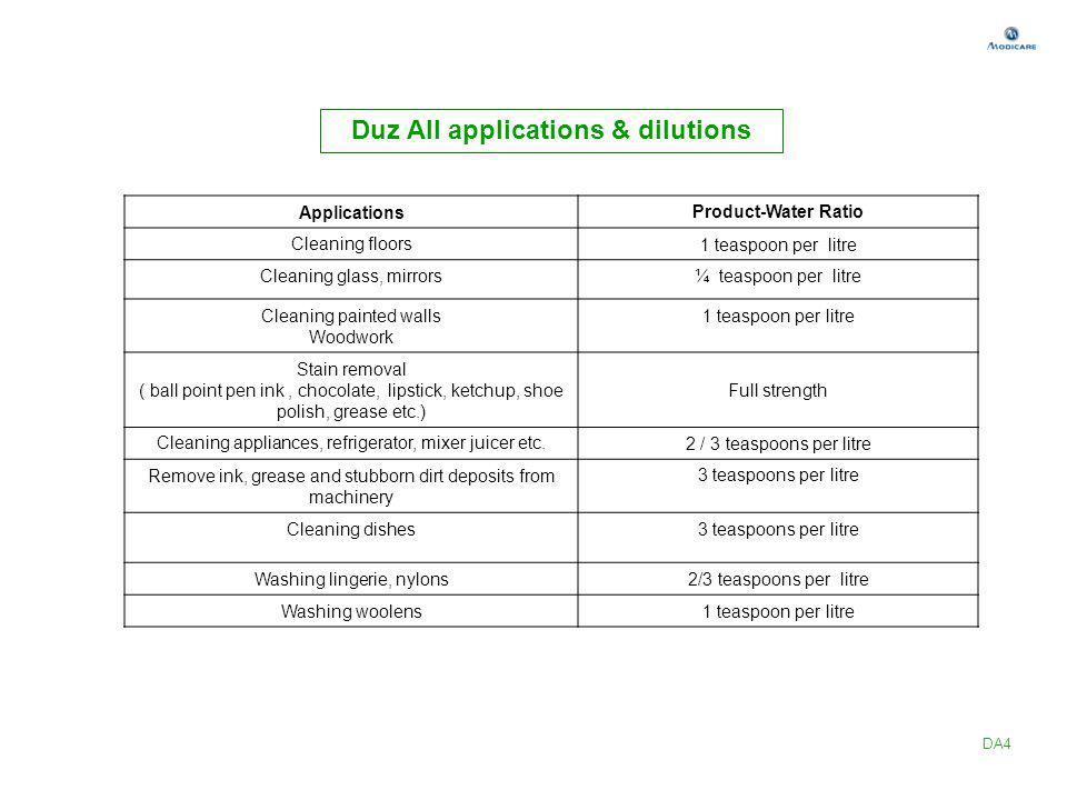 Duz All applications & dilutions