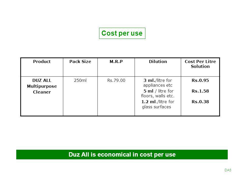 Cost Per Litre Solution Duz All is economical in cost per use