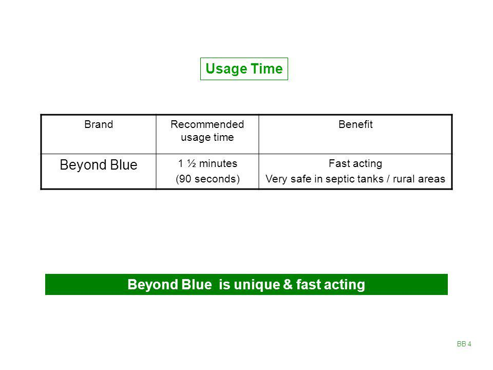 Beyond Blue is unique & fast acting