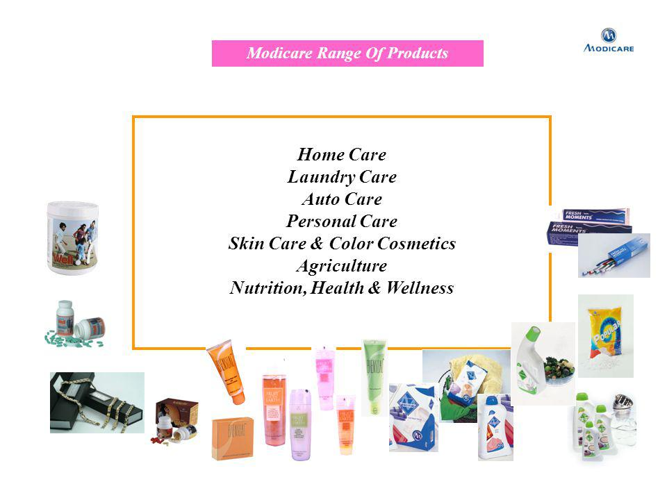 Skin Care & Color Cosmetics Agriculture Nutrition, Health & Wellness