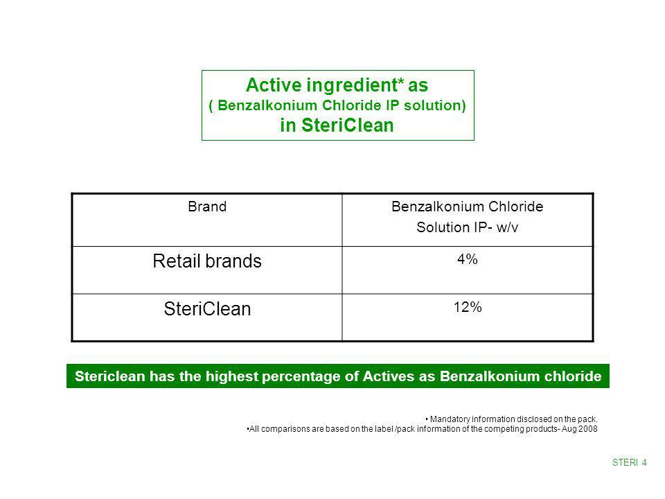 ( Benzalkonium Chloride IP solution)