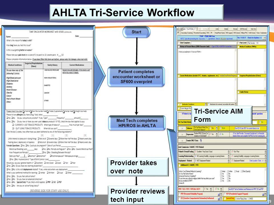 AHLTA Tri-Service Workflow