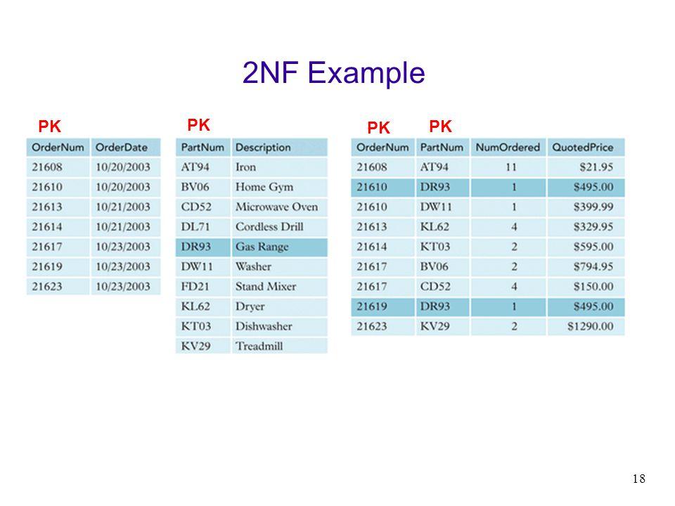 2NF Example PK PK PK PK