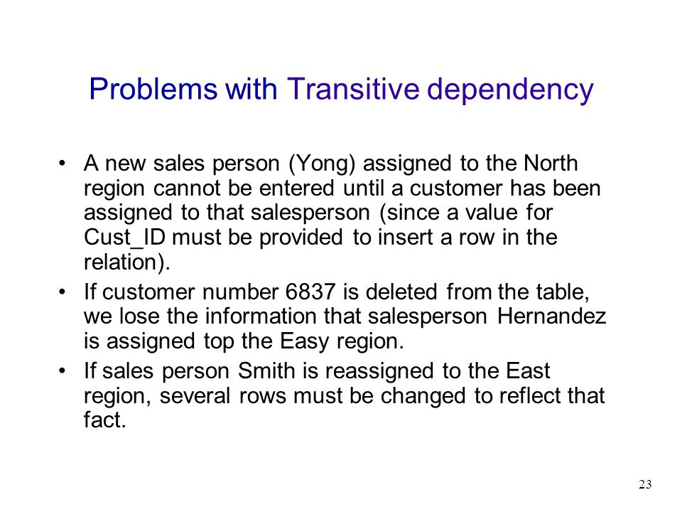 Problems with Transitive dependency