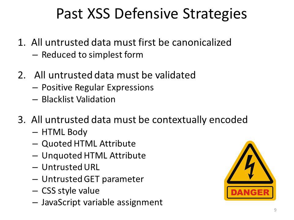 Past XSS Defensive Strategies