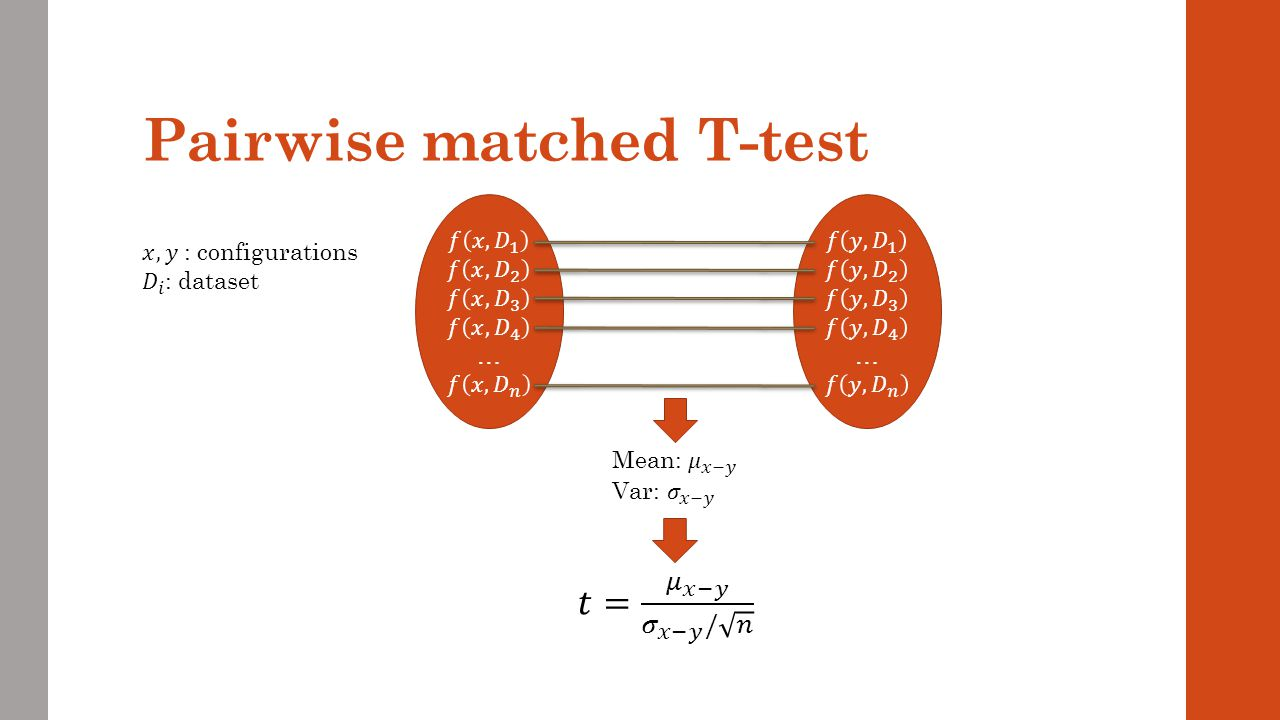 Pairwise matched T-test