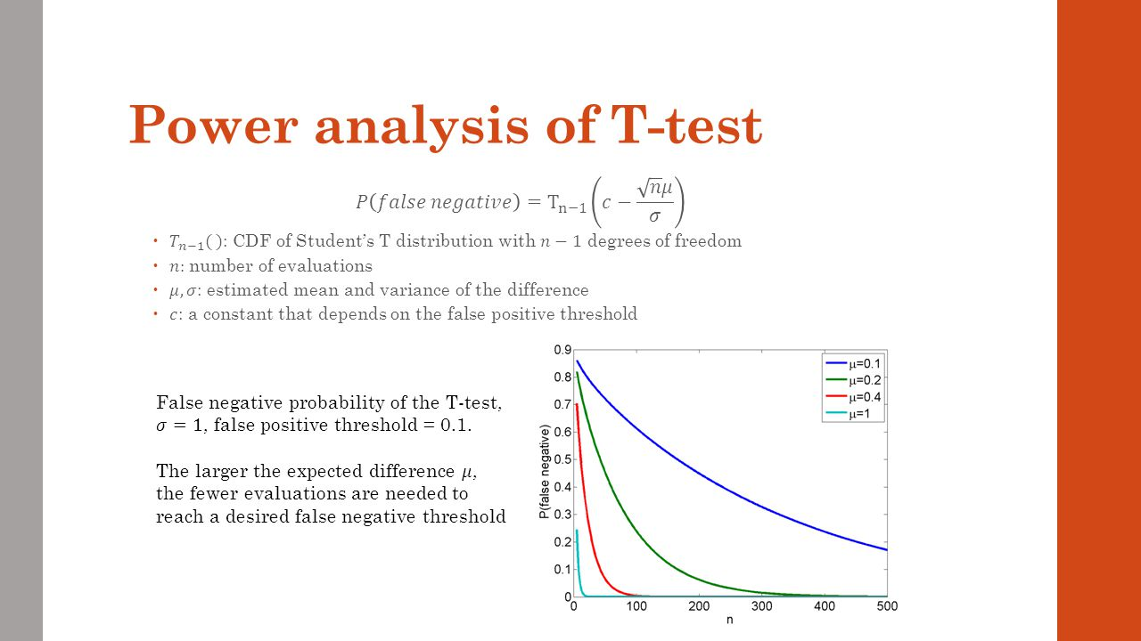 Power analysis of T-test