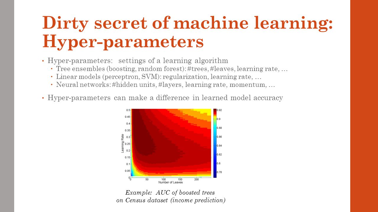 Dirty secret of machine learning: Hyper-parameters