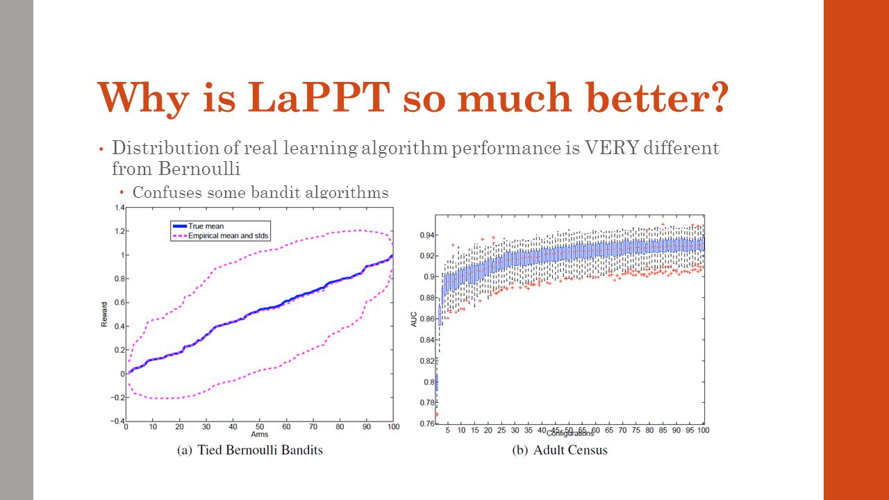 Why is LaPPT so much better
