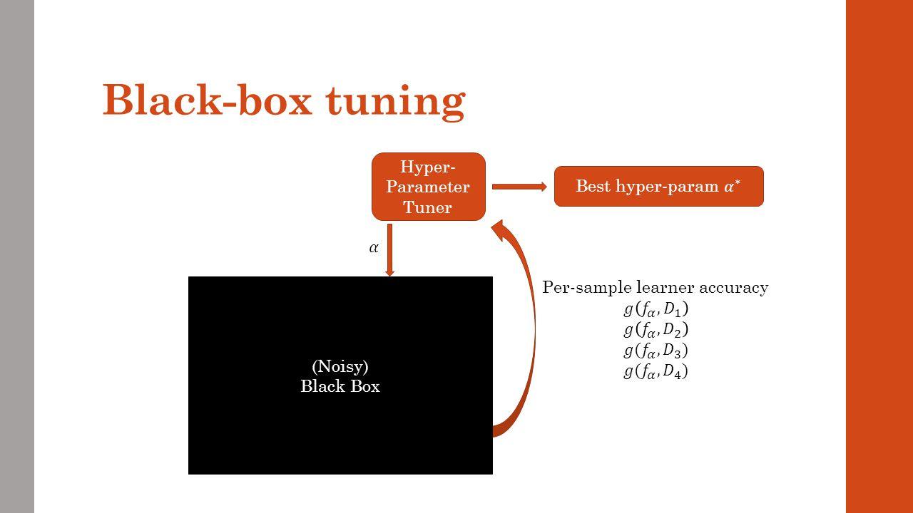 Black-box tuning Hyper-Parameter Tuner Best hyper-param 𝛼 ∗ 𝛼 (Noisy)
