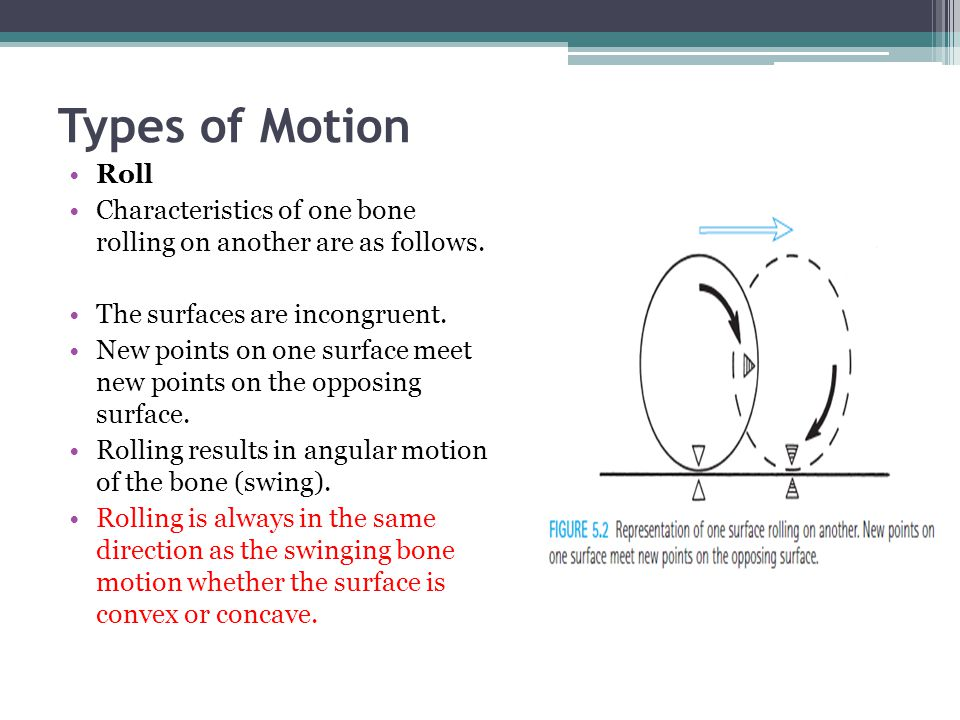 Types of Motion Roll. Characteristics of one bone rolling on another are as follows. The surfaces are incongruent.