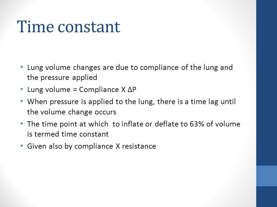 Time constant Lung volume changes are due to compliance of the lung and the pressure applied. Lung volume = Compliance X ΔP.
