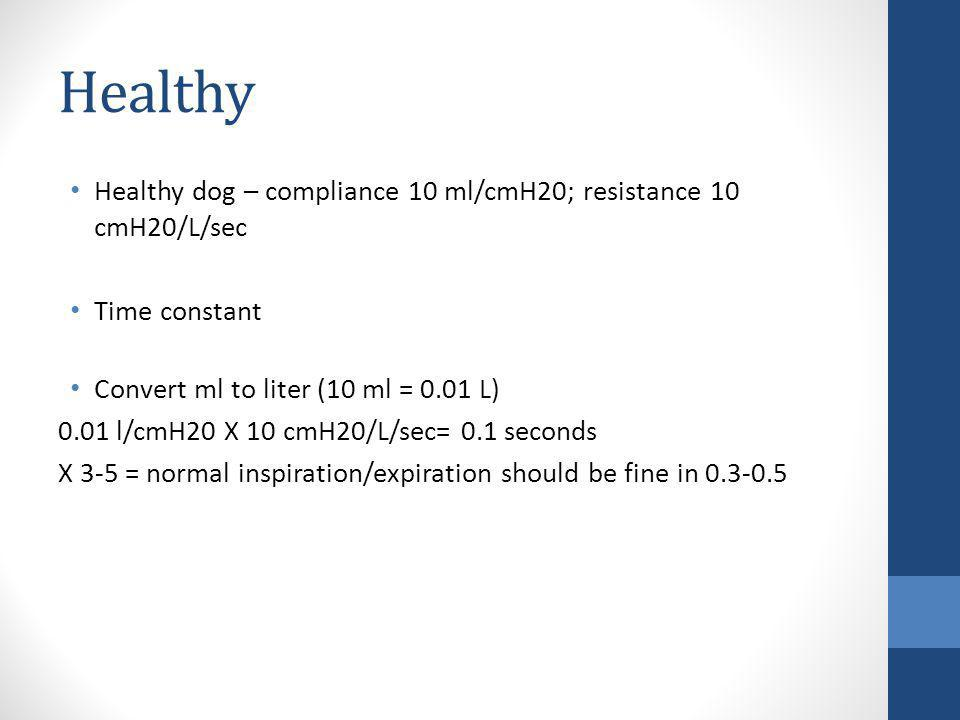 Healthy Healthy dog – compliance 10 ml/cmH20; resistance 10 cmH20/L/sec. Time constant. Convert ml to liter (10 ml = 0.01 L)