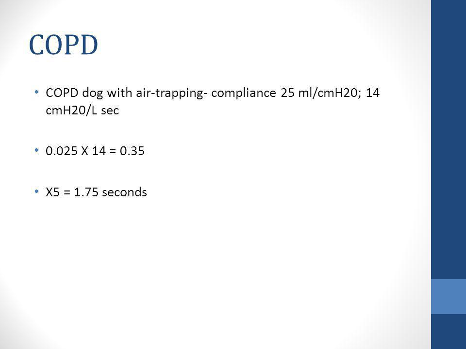 COPD COPD dog with air-trapping- compliance 25 ml/cmH20; 14 cmH20/L sec.