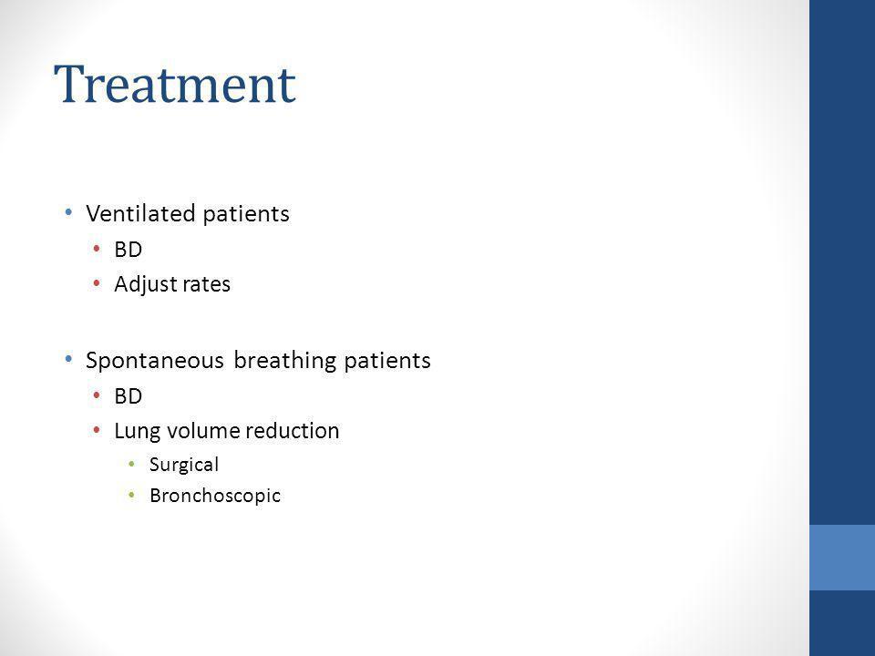 Treatment Ventilated patients Spontaneous breathing patients BD