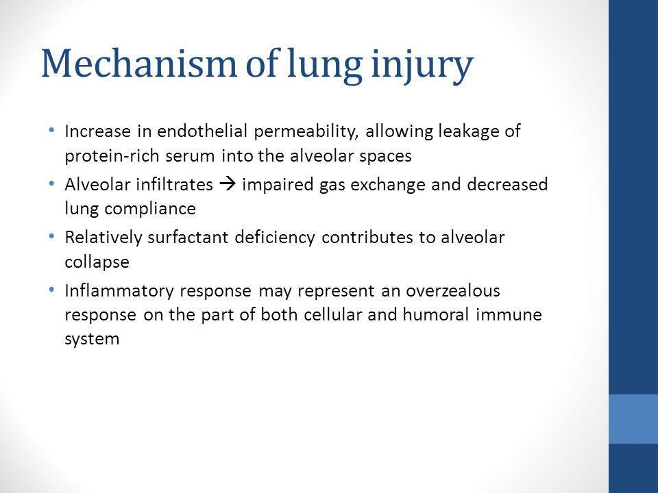 Mechanism of lung injury