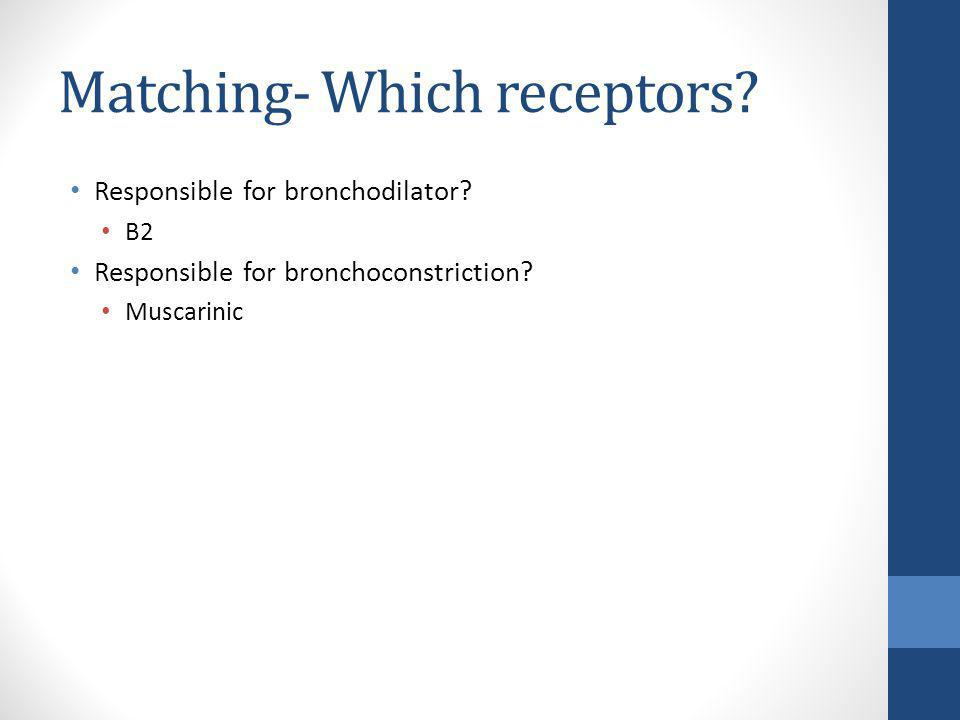 Matching- Which receptors
