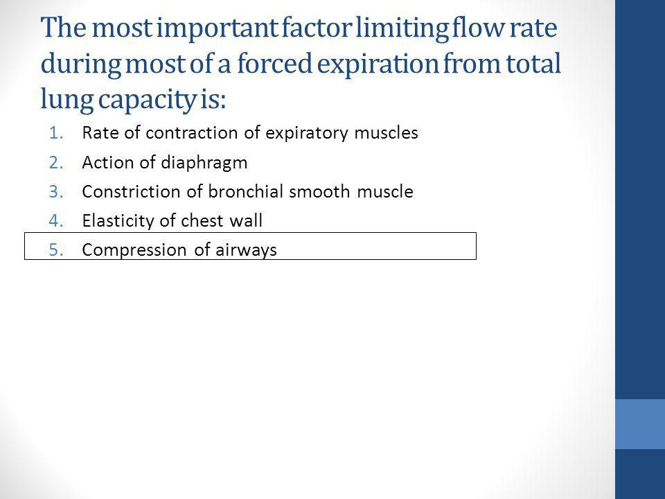 The most important factor limiting flow rate during most of a forced expiration from total lung capacity is: