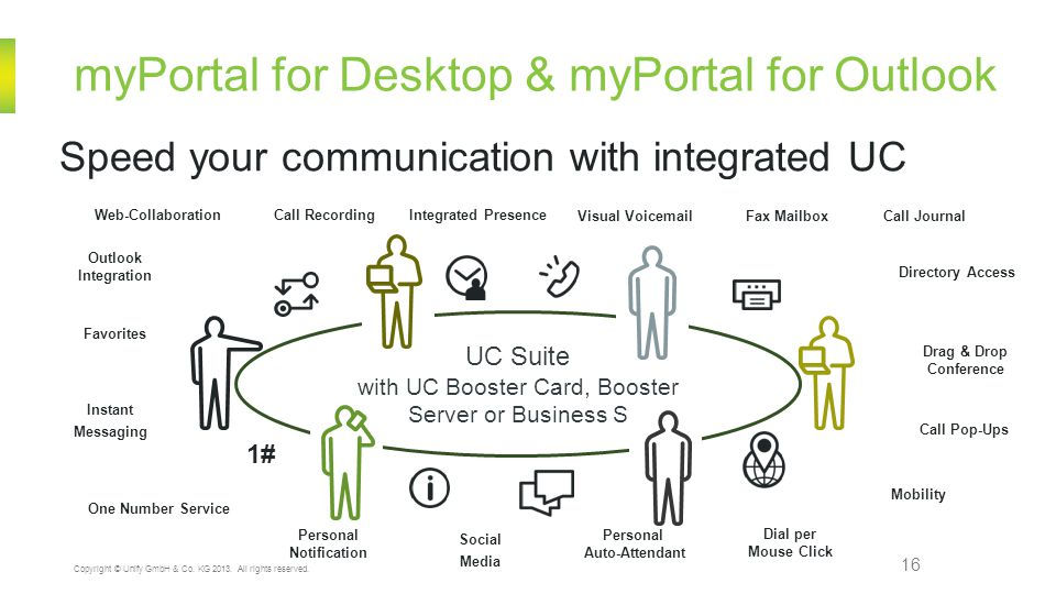 myPortal for Desktop & myPortal for Outlook