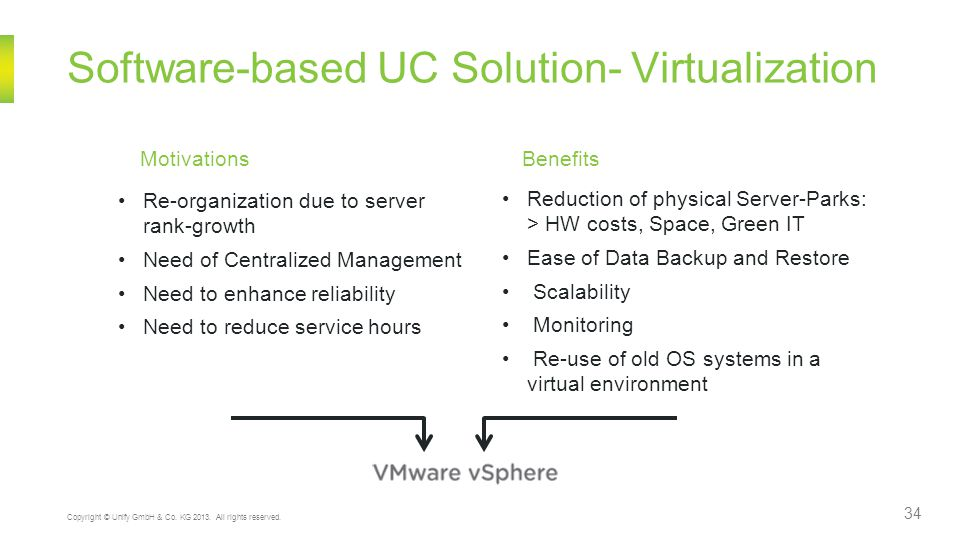 Software-based UC Solution- Virtualization