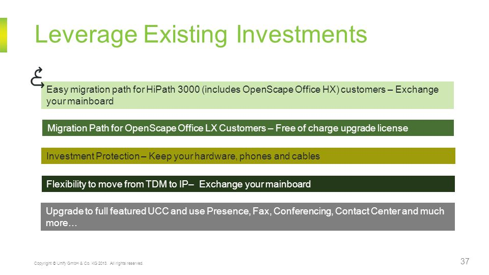 Leverage Existing Investments