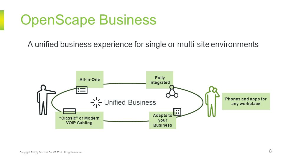 OpenScape Business Unified Business. A unified business experience for single or multi-site environments.