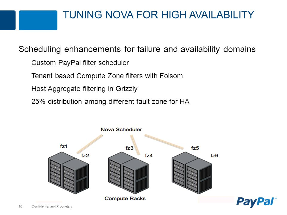 TUNING nova for High Availability