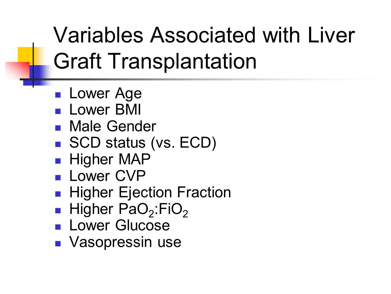 Variables Associated with Liver Graft Transplantation