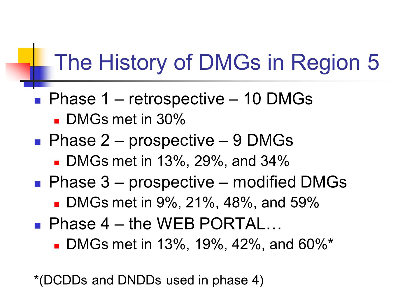 The History of DMGs in Region 5