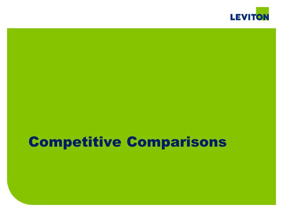 Competitive Comparisons