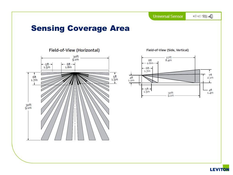 Sensing Coverage Area