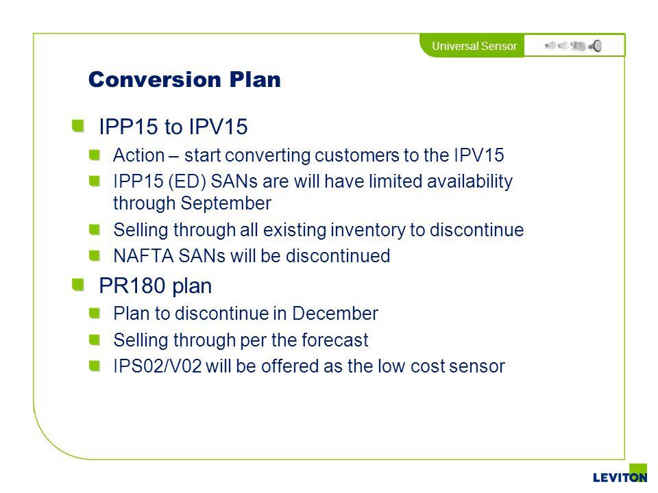 Conversion Plan IPP15 to IPV15 PR180 plan