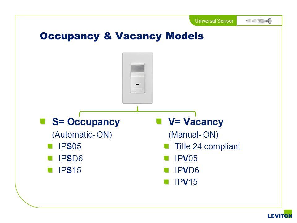 Occupancy & Vacancy Models