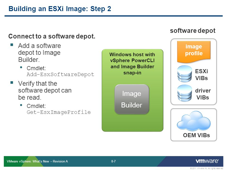 Building an ESXi Image: Step 2