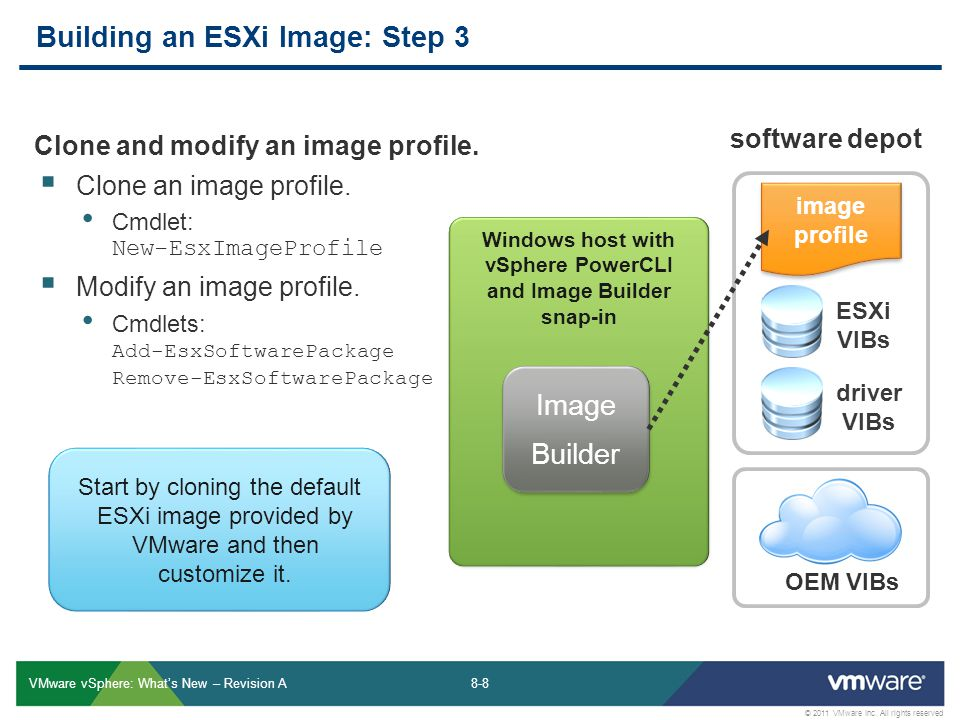 Building an ESXi Image: Step 3