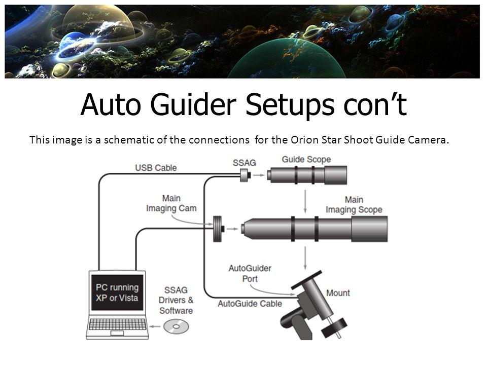 Auto Guider Setups con't