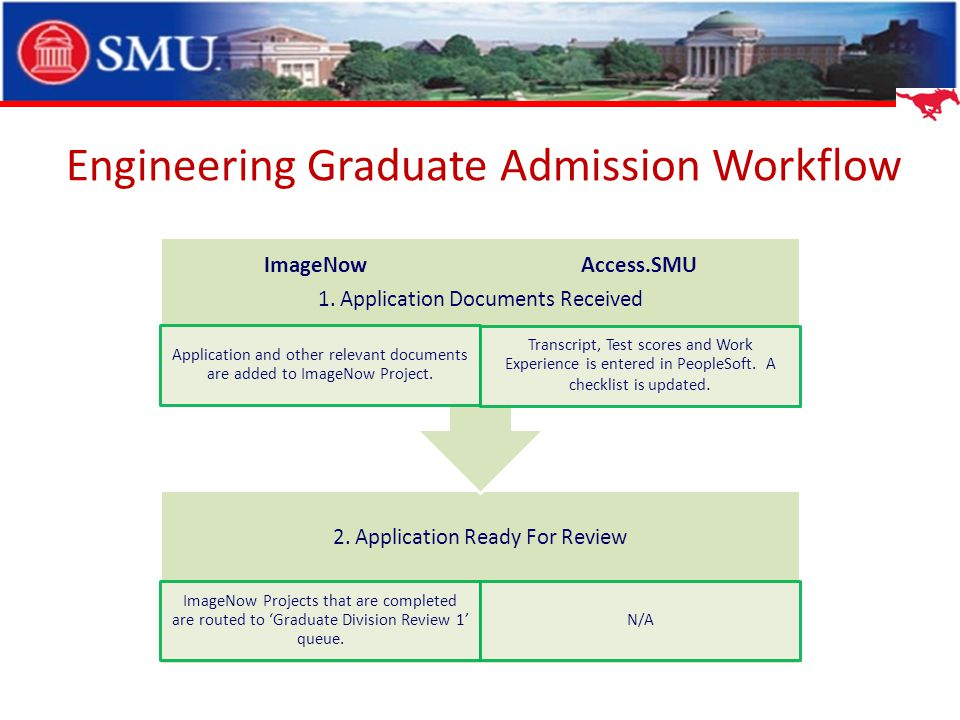 Engineering Graduate Admission Workflow