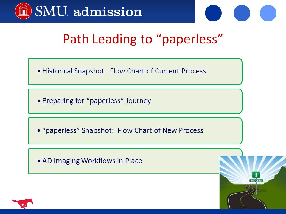 Path Leading to paperless