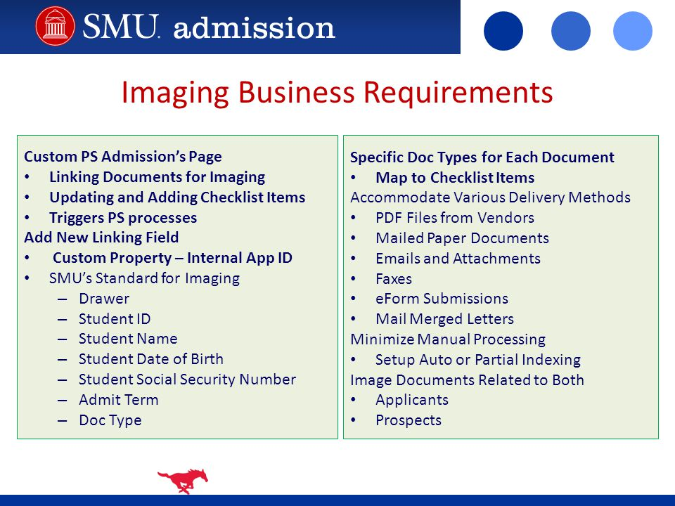 Imaging Business Requirements