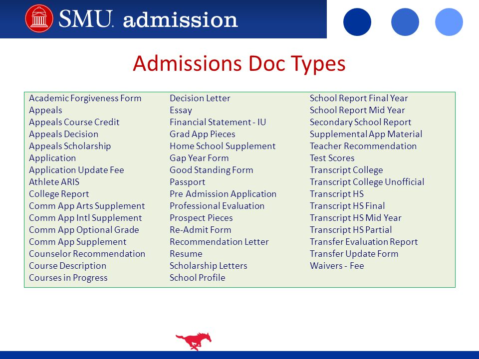 Admissions Doc Types