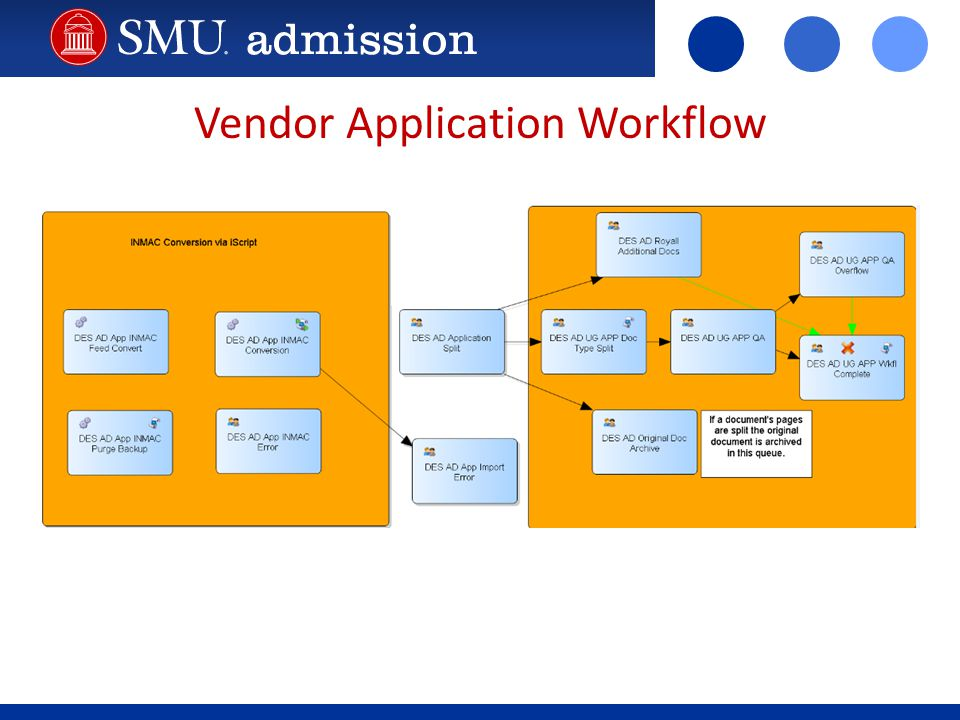 Vendor Application Workflow