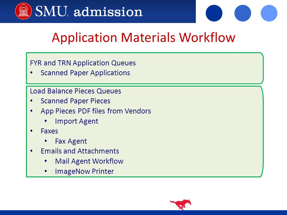 Application Materials Workflow