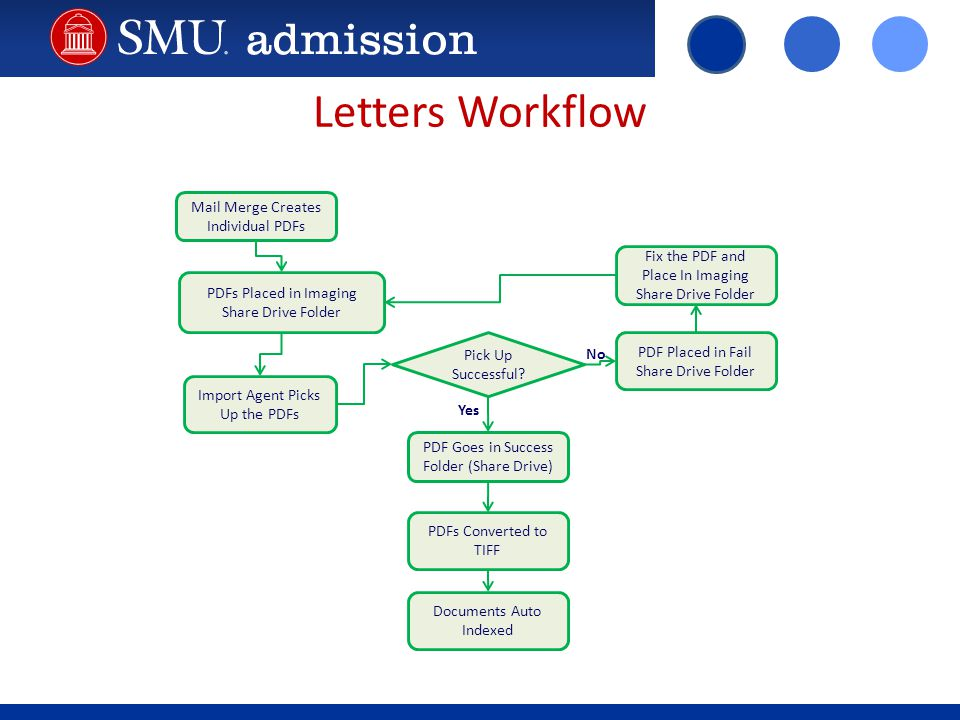 Letters Workflow Mail Merge Creates Individual PDFs