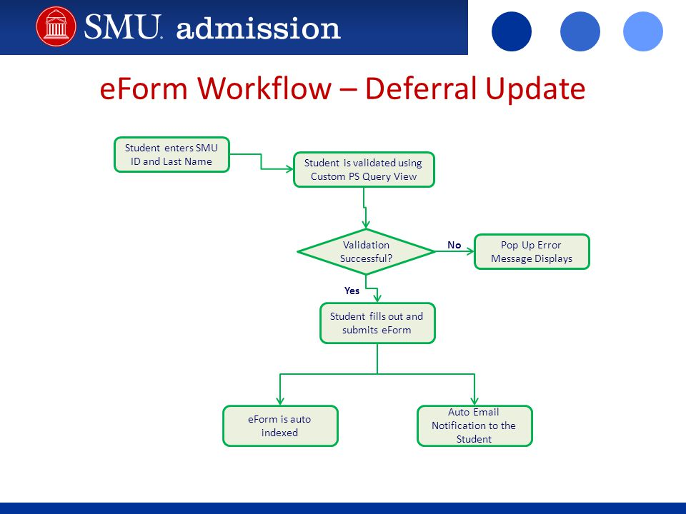 eForm Workflow – Deferral Update