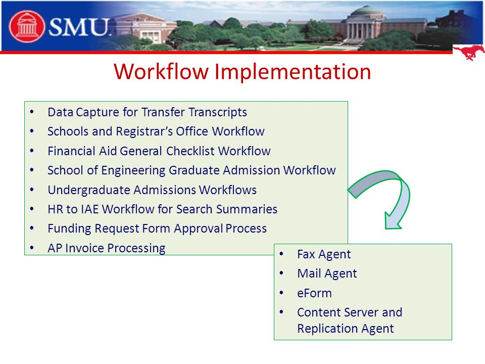 Workflow Implementation