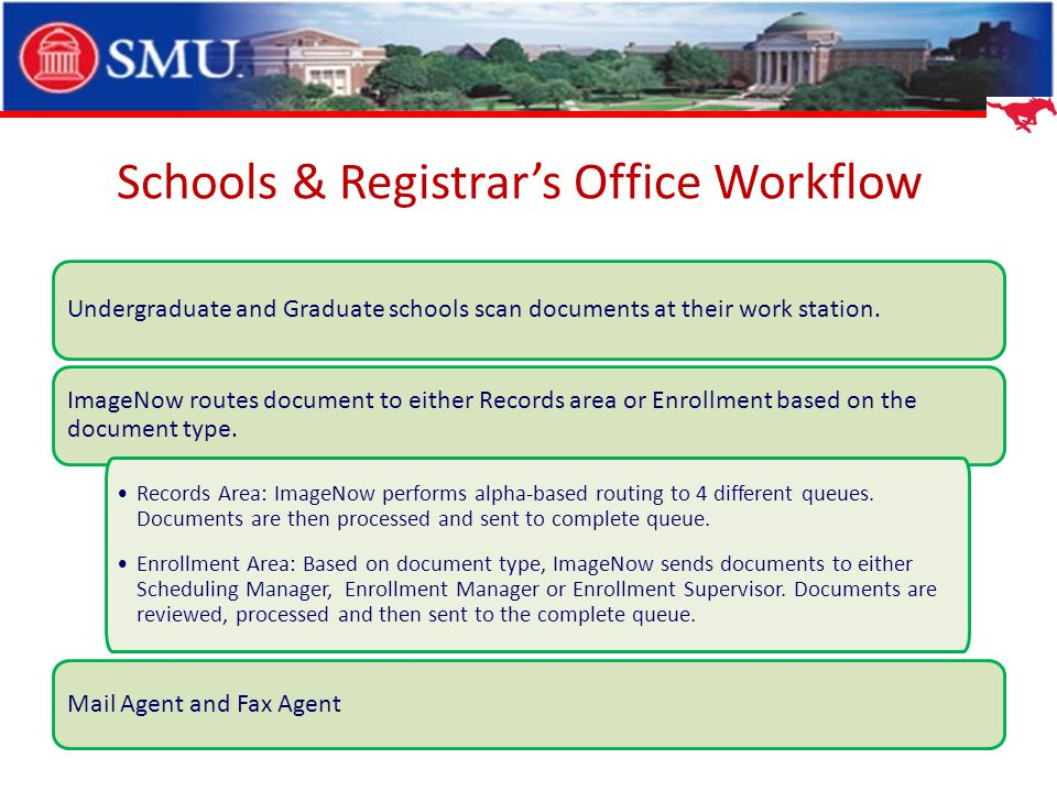 Schools & Registrar's Office Workflow