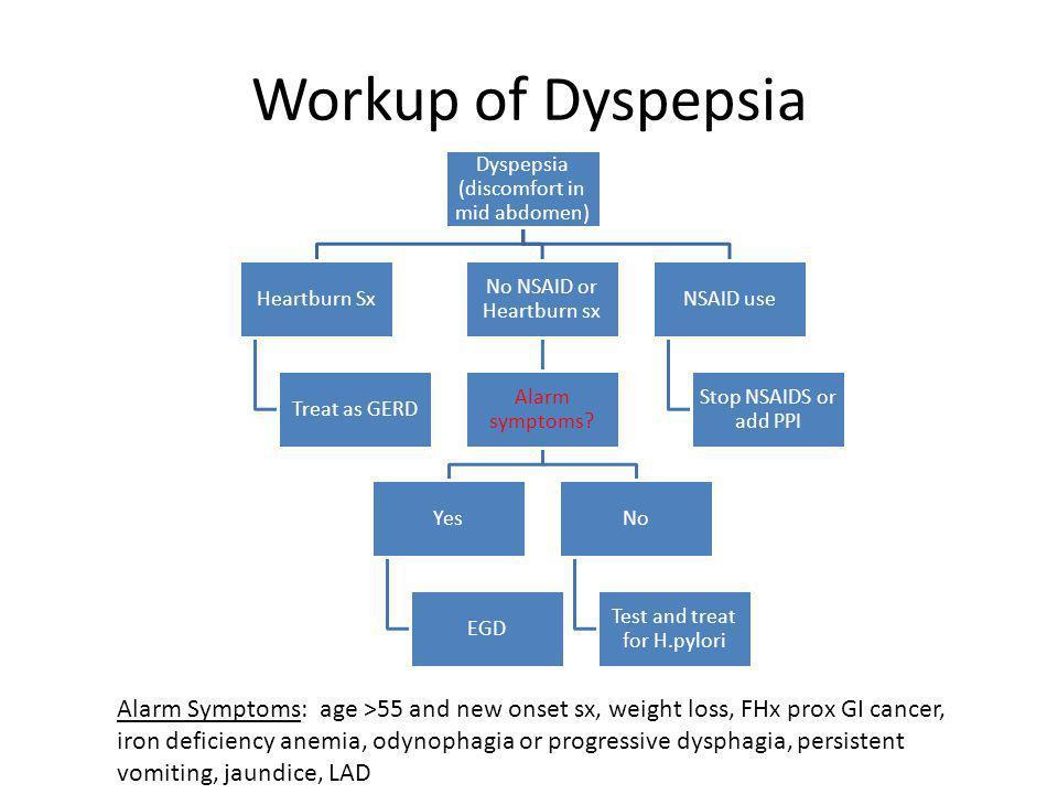 Workup of Dyspepsia Dyspepsia (discomfort in mid abdomen) Heartburn Sx. Treat as GERD. No NSAID or Heartburn sx.